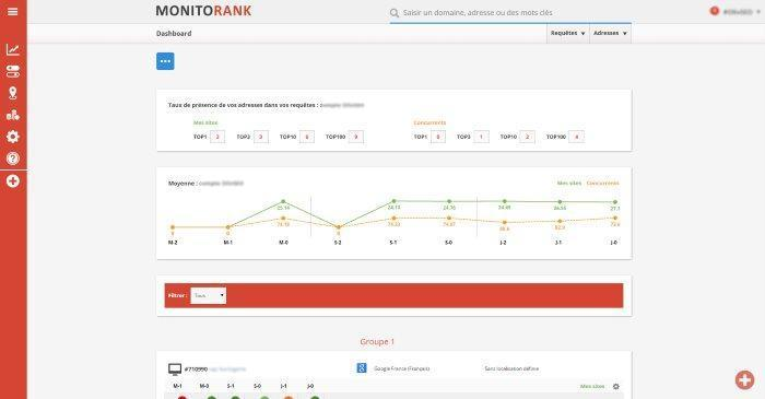 Outil seo positionnement Monitorank