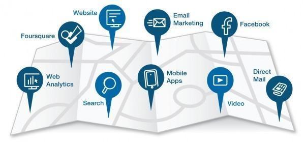 stratégie digitale - stratégie web